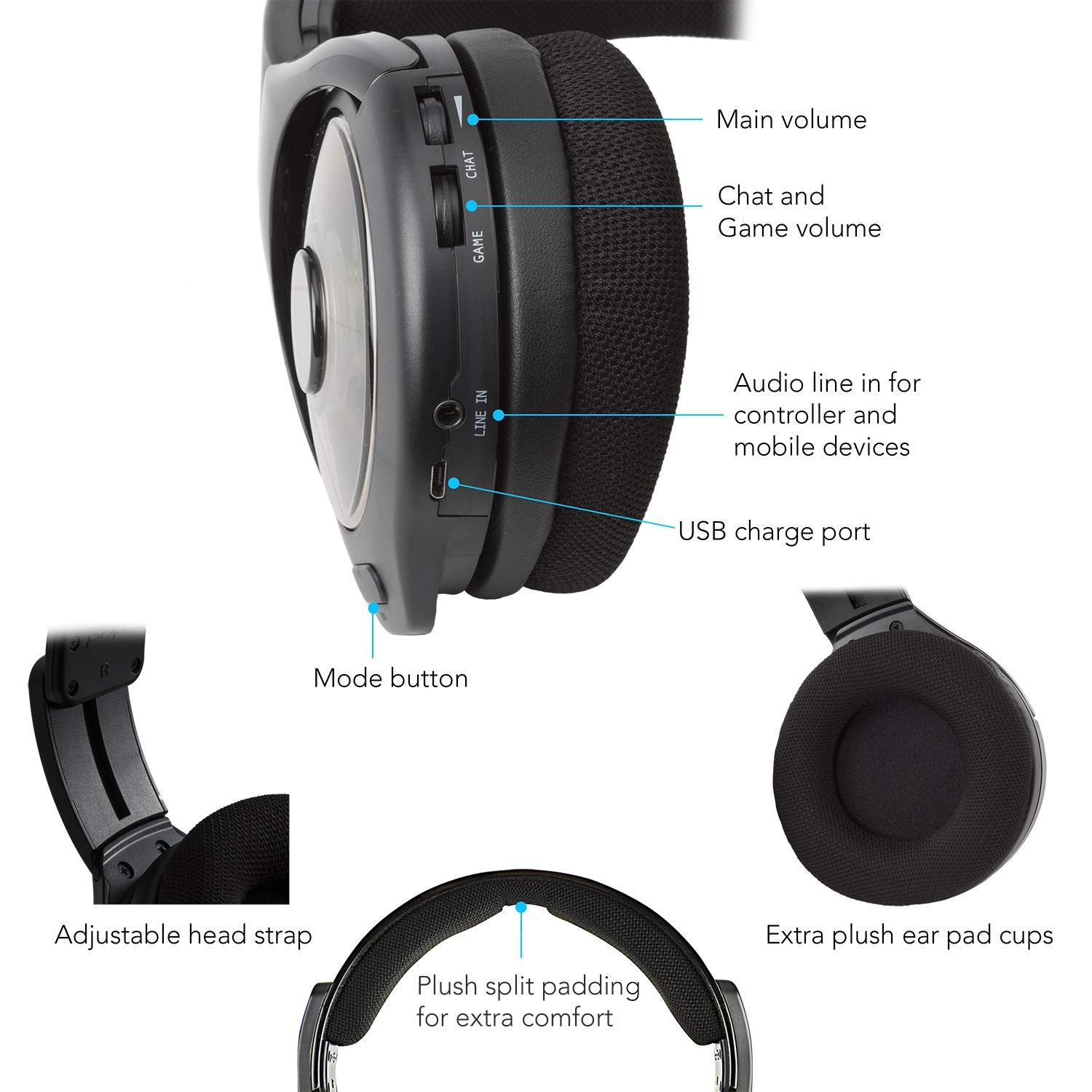 Afterglow AG9+ Wireless Headset
