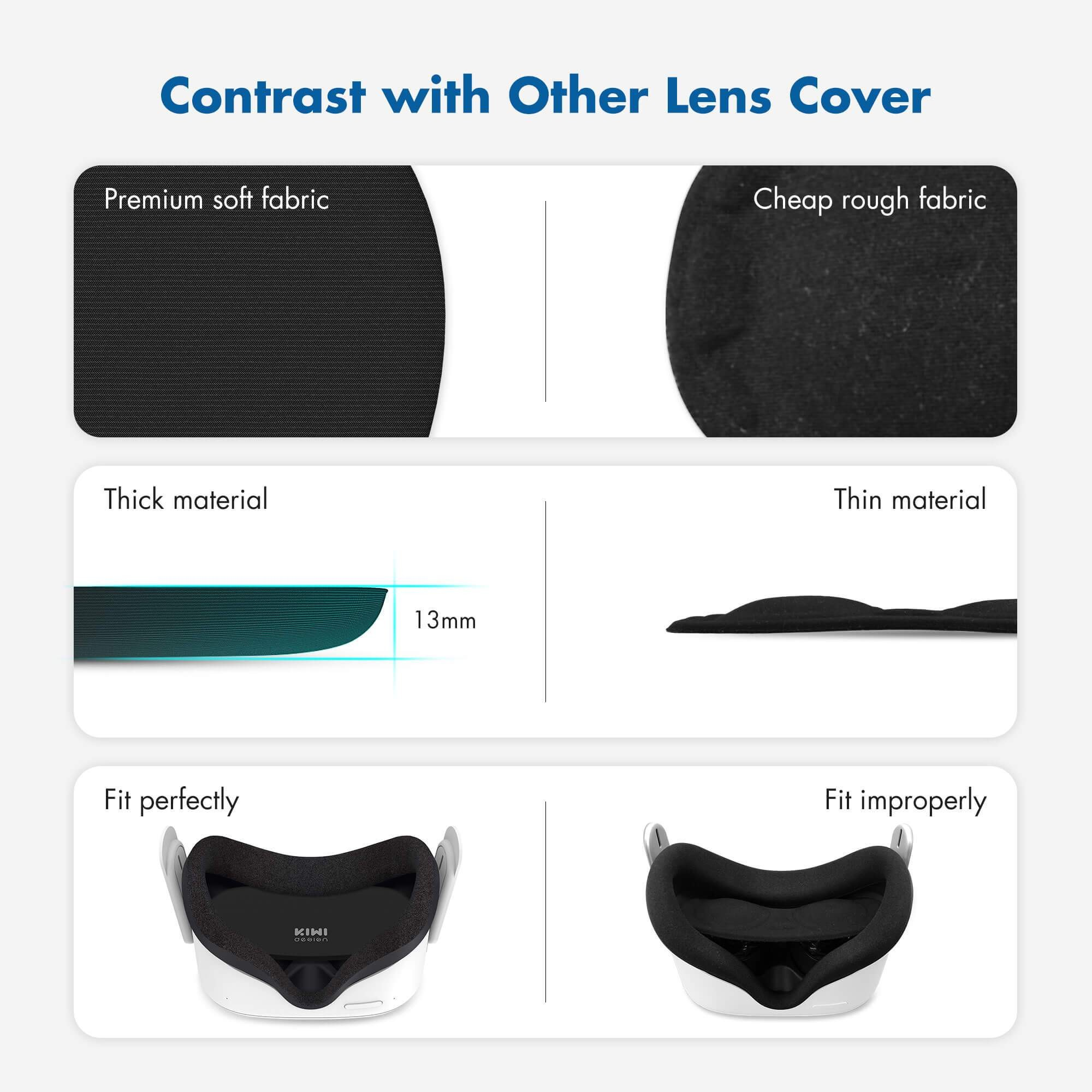 KIWI Lens Protector for VR headset